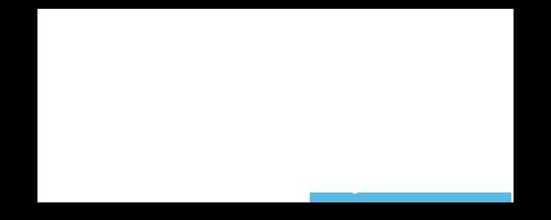 logo-lovely-ancona-bianco